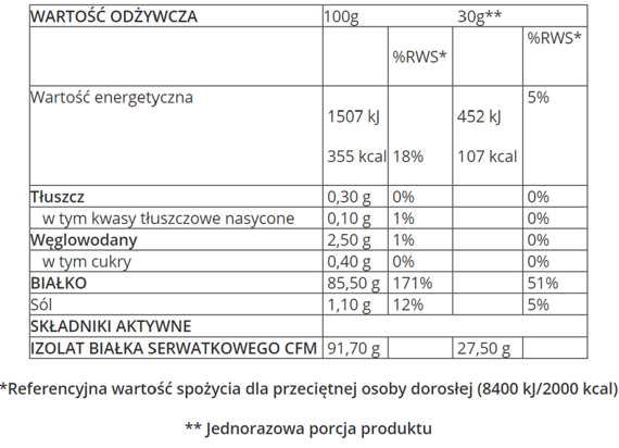 Trec - ISOLATE 100 - 750 g gruszka